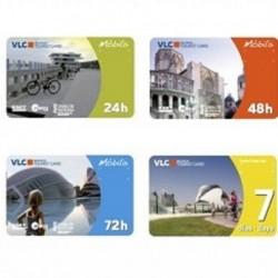 VALÈNCIA TOURIST CARD